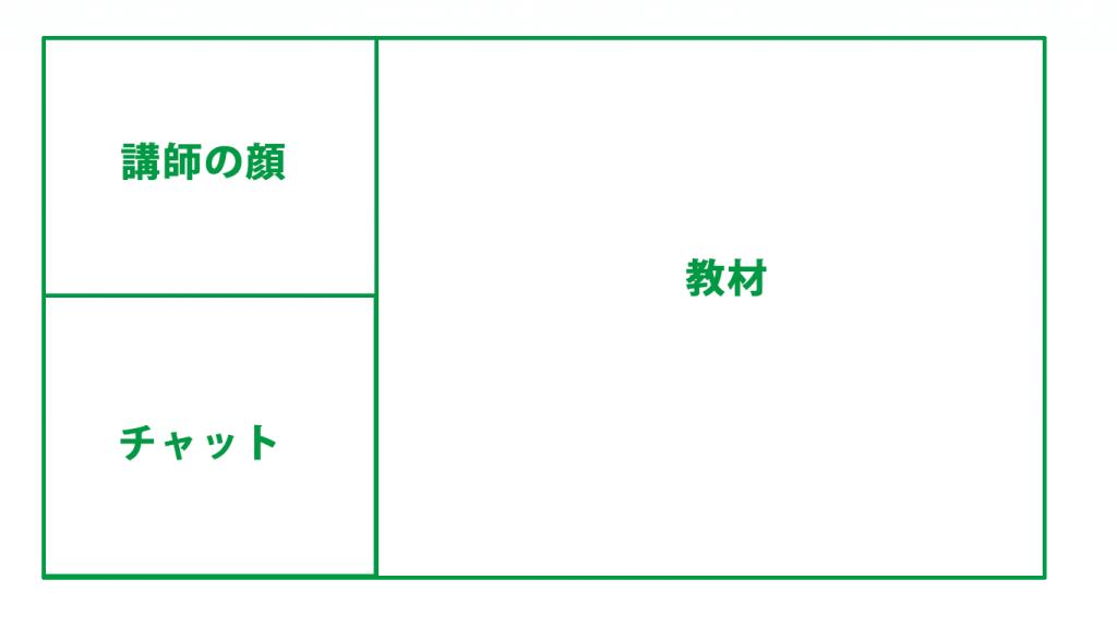 独自システムのレッスン画面(一例)