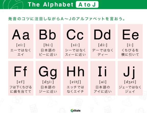 総合英語コース1のサンプル アルファベット